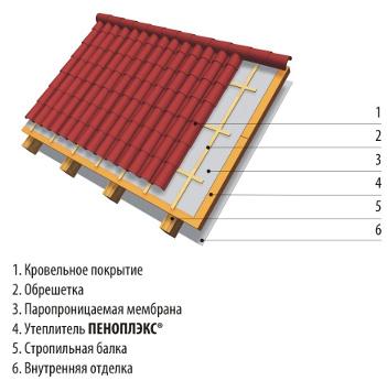 pack_skatnaja_krovlya111